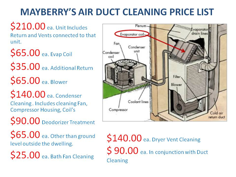 Mayberrys Air Duct Cleaning Services in Las Vegas Nevada Prices for Duct Cleaning